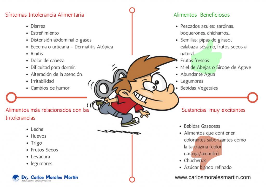 deficit de atencion, hiperactividad y alimentacion